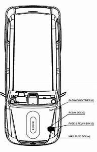 Tata Grande - Fuse Box Diagram