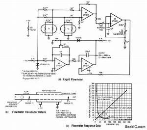 Low Flow Rate Thermal Flowmeter