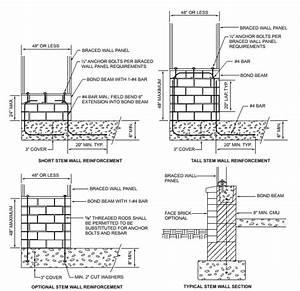 Florida Building Wiring Diagram