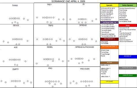 football play sheet template hog xs and os malzahn play calling