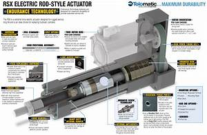 Linear Slide Actuator Wiring Diagram