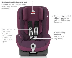 Britax King Plus Forward Facing Group 1 Car Seat (black