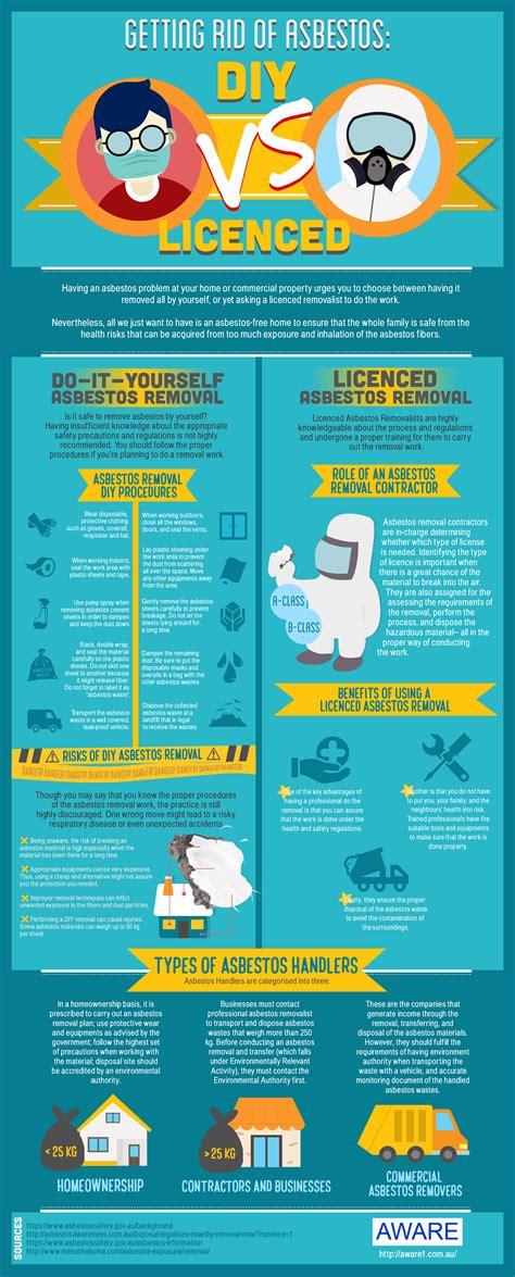 rid  asbestos diy  licenced infographic