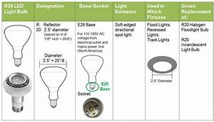 Recessed lighting cool bulb types