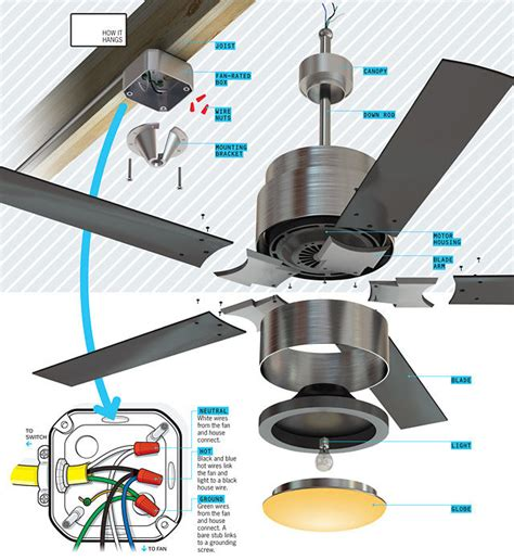 rv ceiling fan installation industrial ceiling fan wiring diagram how to wire a light