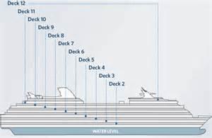 celebrity reflection deck plans