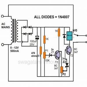 What Is Cut-off Voltage