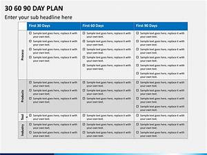 30 60 90 day plan template lisamaurodesign With free 30 60 90 day sales plan template download