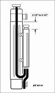 Choosing An Electric Fan Control  By Jim Clark  The Hot