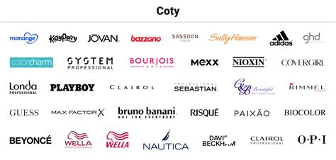 7 Companies Own 182 Beauty Brands  Business Insider