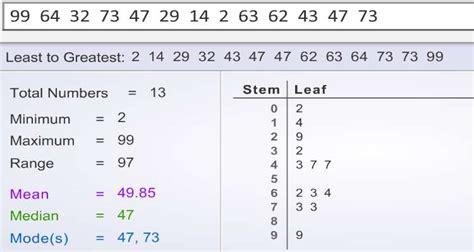 grade math learning activity stem  leaf plot