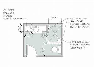 free small bathroom floor plans with walk in shower and no With why you should planning master bathroom layouts