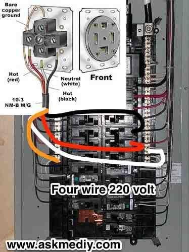 How Install Volt Wire Outlet Garage Workshop
