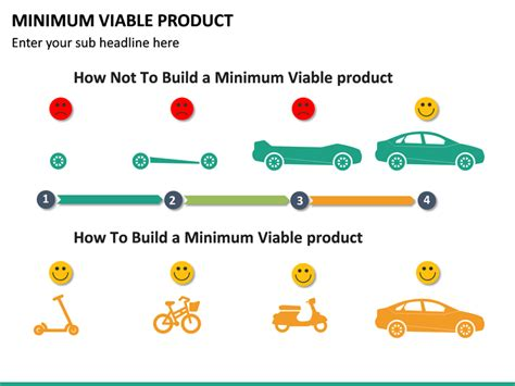 Minimum Viable Product Powerpoint Template