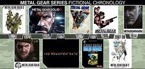 Metal Gear Series Displayed in Chronological Order (Pic ...