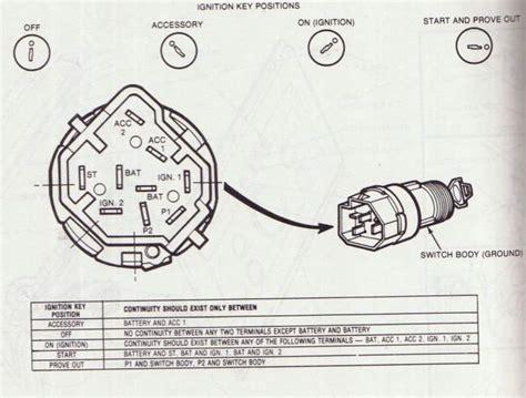 78 Ford Ignition Switch Wiring Diagram by Ford F 350 I An Uhaul Truck F Nnn Nnn Nnn 302ci