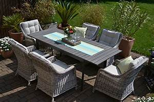 Gartenmöbel Set Runder Tisch : rattan sitzgruppe ~ Bigdaddyawards.com Haus und Dekorationen