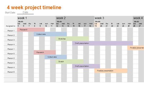 project timeline  milestones office templates
