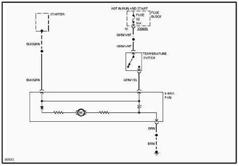Bmw Wiring Diagram Service