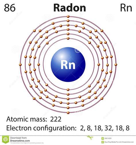 diagram representation   element radon stock