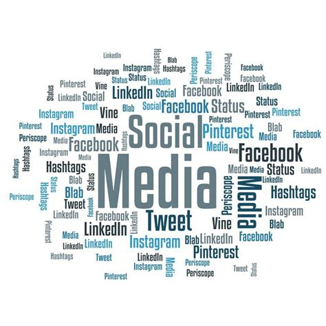 Image In The Media Free Illustration Social Media Word Cloud Free Image