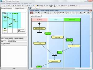 Uml Modeling Tool For Java