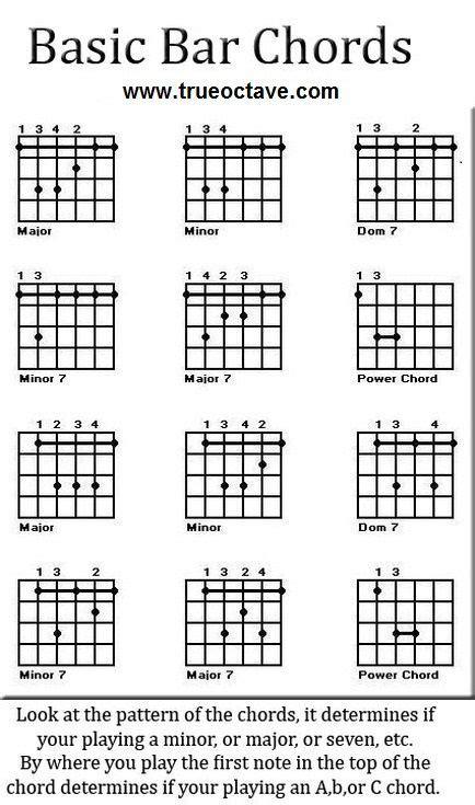 Best Guitar Sheet Music Beginner Easy Images