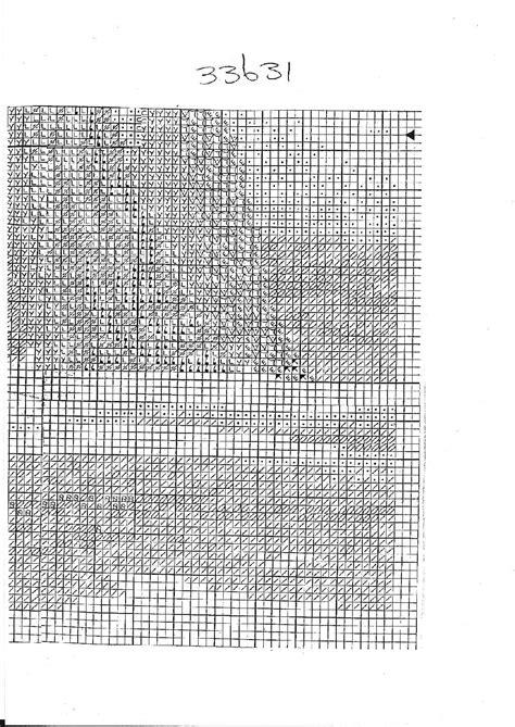 Index Of Stitchschemescd2diversospixtolo Woman