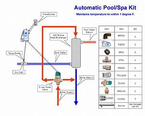 Wood Burning Pool Heater