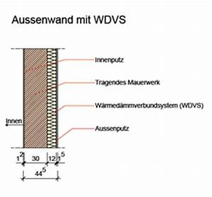 Dämmung Außenwand Material : au enw nde birke architekten ~ Whattoseeinmadrid.com Haus und Dekorationen