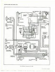 85 chevy truck wiring diagram chevrolet truck v8 1981 With 204 chevy truck v8 fuse box diagram