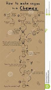 How To Make Coffee In A Chemex Stock Vector