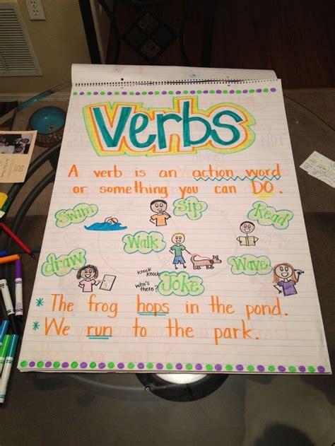 verb anchor chart grammar anchor charts kindergarten