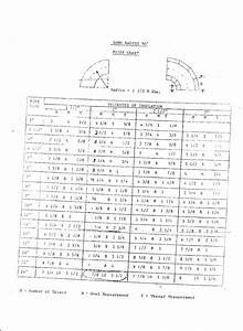 Pattern Layouts For Insulation Workers