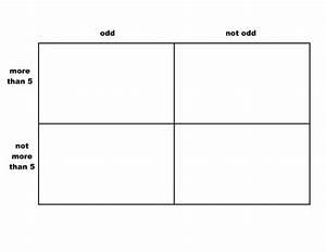 Carroll Diagram Investigation By Racheldetnon