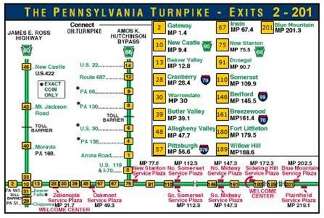 pa commission phone number pa turnpike mile markers motorcycle review and galleries