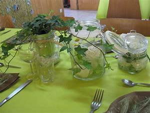 Idee Deco Table Anniversaire 70 Ans : id e d co table anniversaire 70 ans ~ Dode.kayakingforconservation.com Idées de Décoration