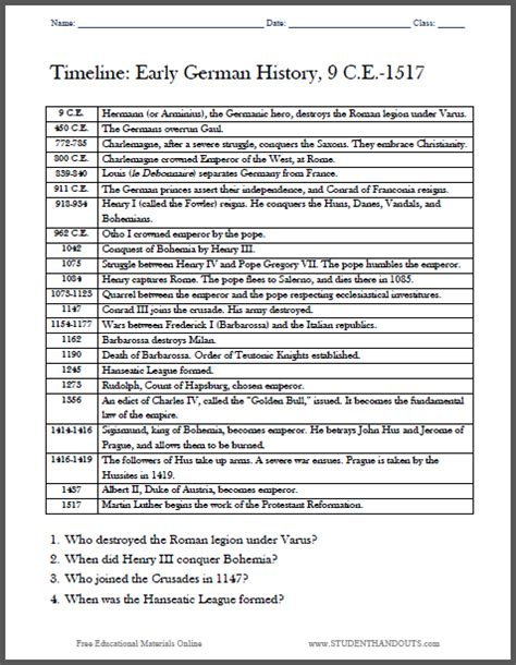 here s a handy timeline worksheet for looking over the history of germany from ancient roman