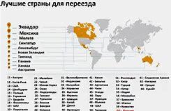 куда лучше переехать жить из россии на пмж простому работяге