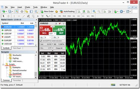 mt4 trading mt4 quickdeal 2 0 market depth one click trading