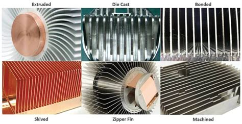 heat sink design design considerations when using heat pipes pt 2 celsia