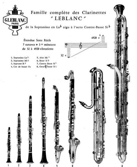 clarinet family