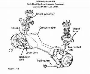 What Is Involved In The Rear Suspension On A 2001 Dodge