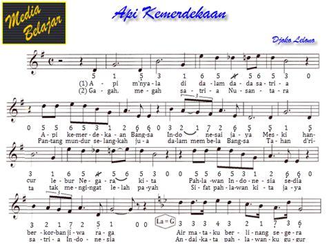 pianika lagu laskar pelangi not angka api kemerdekaan