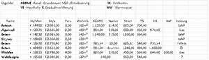 Verzinsung Berechnen : nebenkosten berechnen haus mit mietvertrag hausgrund mietvertrag nebenkosten hotel image ~ Themetempest.com Abrechnung