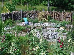 Permakultur Garten Anlegen : permakultur schmiede jochen koller permakultur koller ~ Markanthonyermac.com Haus und Dekorationen