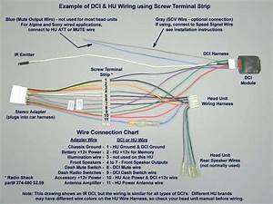Alpine Head Unit Wiring Diagram  U2013 Malochicolove Com