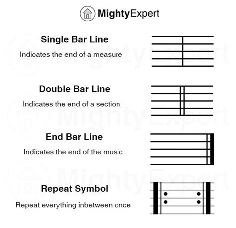 Very well done… one big major problem that i have is., that i can.t. What is a Bar in Music? Here's a Detailed Explanation With ...