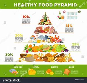 Infographic Food Pyramid Healthy Eating Diet Stock Vector