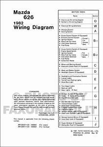 Diagram 198mazda 626 Wiring Diagram Manual Original Full Version Hd Quality Manual Original Diagramsstepp Pretoriani It